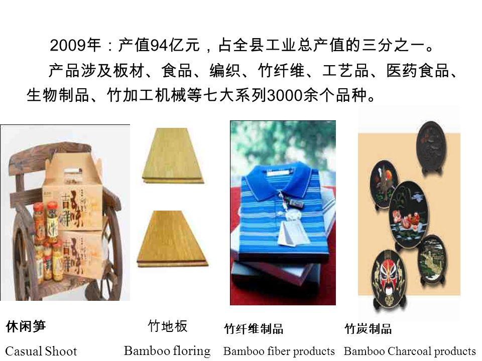 2009 年:产值 94 亿元,占全县工业总产值的三分之一。 产品涉及板材、食品、编织、竹纤维、工艺品、医药食品、 生物制品、竹加工机械等七大系列 3000 余个品种。 竹地板 Bamboo floring 休闲笋 Casual Shoot 竹纤维制品 Bamboo fiber products 竹炭制品 Bamboo Charcoal products