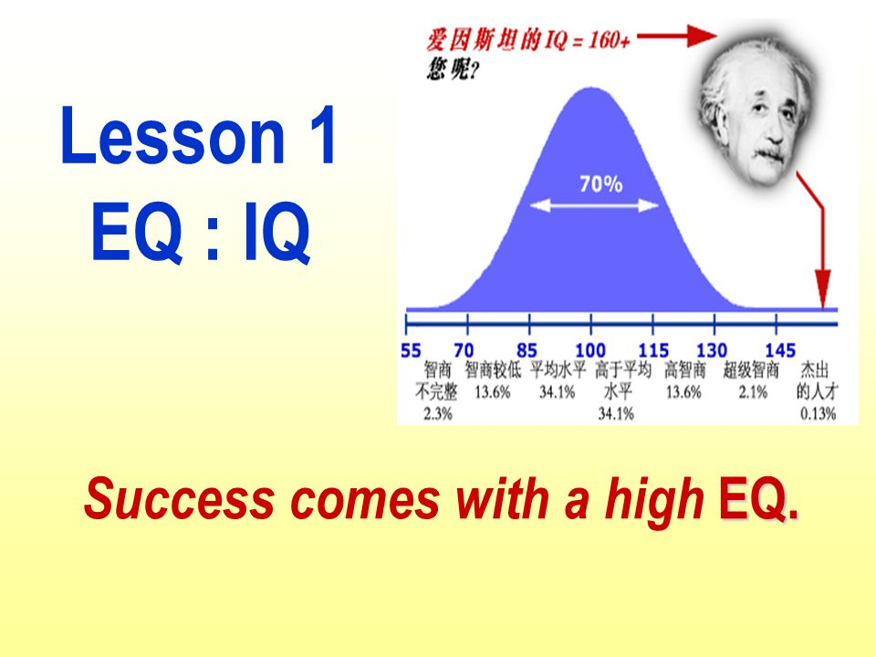 Lesson 1 EQ : IQ Success comes with a high E EE EQ.