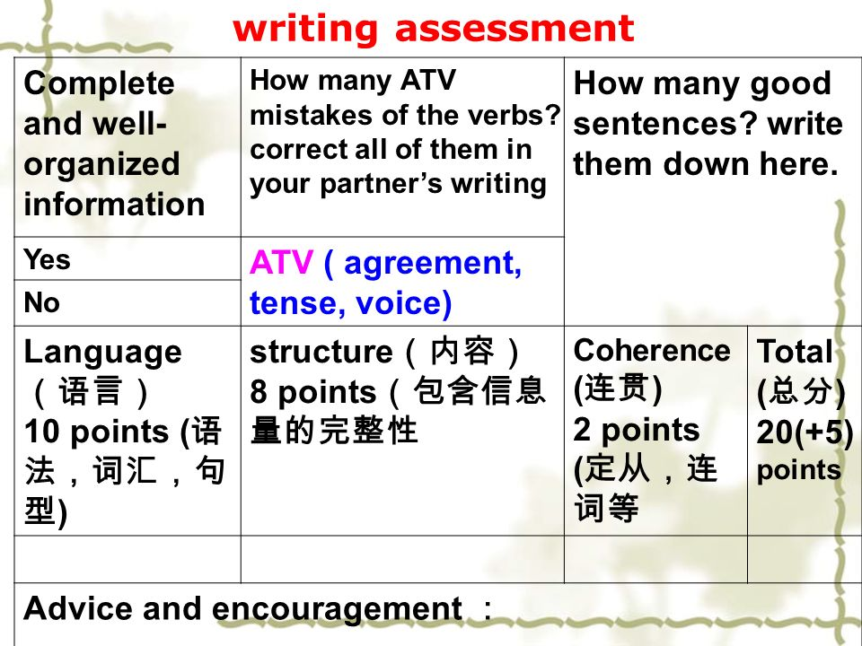 Complete and well- organized information How many ATV mistakes of the verbs.