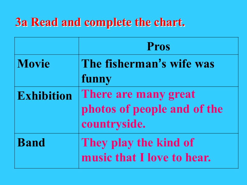 Pros Movie The fisherman ' s wife was funny Exhibition Band 3a Read and complete the chart.