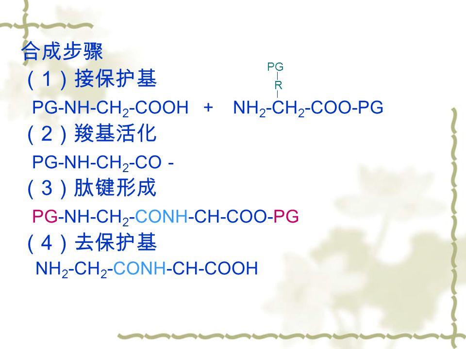 合成步骤 ( 1 )接保护基 PG-NH-CH 2 -COOH + NH 2 -CH 2 -COO-PG ( 2 )羧基活化 PG-NH-CH 2 -CO - ( 3 )肽键形成 PG-NH-CH 2 -CONH-CH-COO-PG ( 4 )去保护基 NH 2 -CH 2 -CONH-CH-COOH R PG
