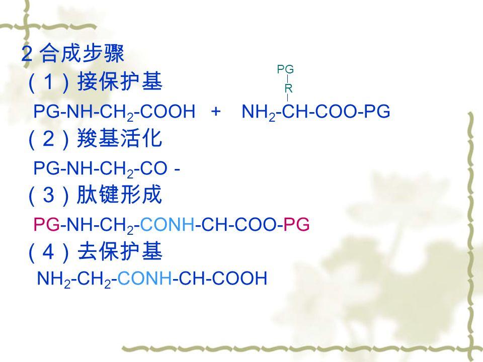 2 合成步骤 ( 1 )接保护基 PG-NH-CH 2 -COOH + NH 2 -CH-COO-PG ( 2 )羧基活化 PG-NH-CH 2 -CO - ( 3 )肽键形成 PG-NH-CH 2 -CONH-CH-COO-PG ( 4 )去保护基 NH 2 -CH 2 -CONH-CH-COOH R PG