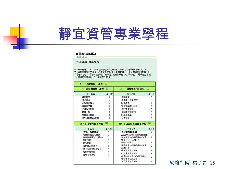 網路行銷 楊子青 18 靜宜資管專業學程