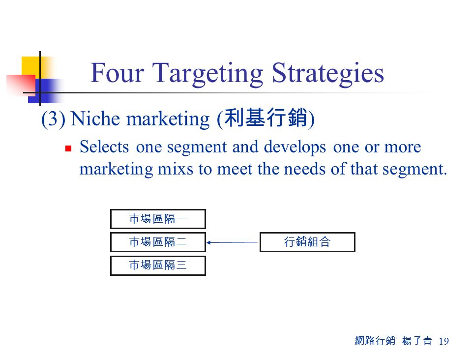 網路行銷 楊子青 19 Four Targeting Strategies (3) Niche marketing ( 利基行銷 ) Selects one segment and develops one or more marketing mixs to meet the needs of that segment.