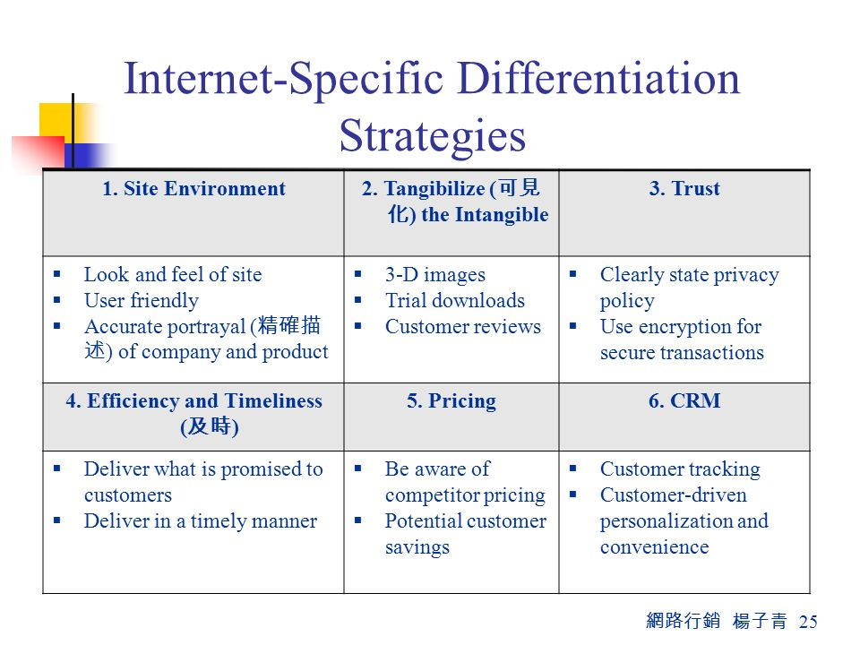 網路行銷 楊子青 25 Internet-Specific Differentiation Strategies 1.