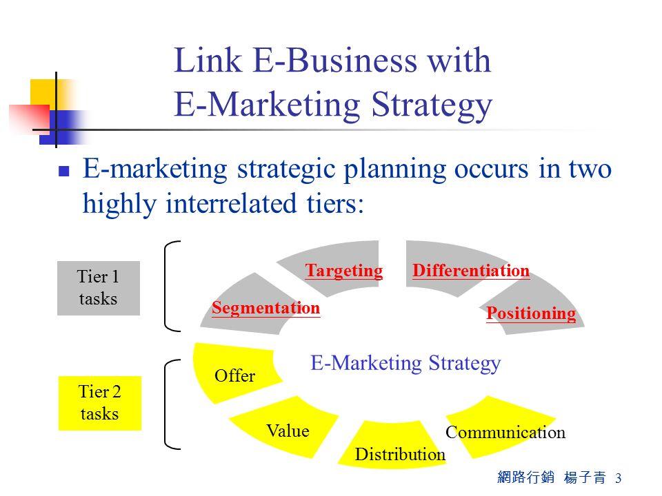 網路行銷 楊子青 3 Link E-Business with E-Marketing Strategy E-marketing strategic planning occurs in two highly interrelated tiers: Segmentation Targeting Value Positioning Differentiation Communication Distribution Offer E-Marketing Strategy Tier 1 tasks Tier 2 tasks