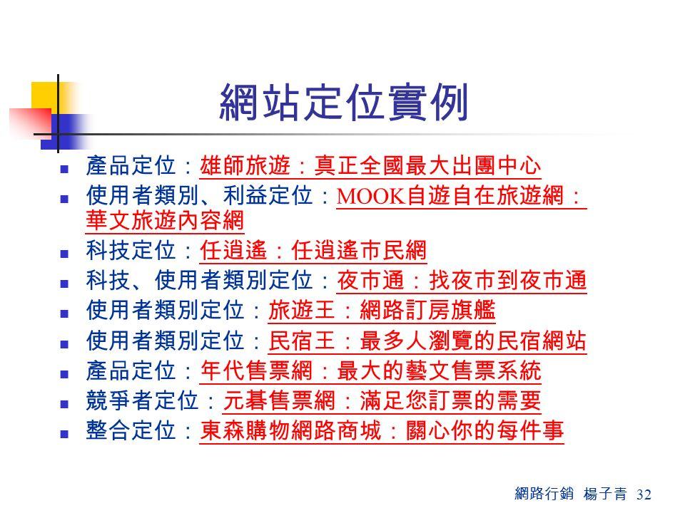 網路行銷 楊子青 32 網站定位實例 產品定位:雄師旅遊:真正全國最大出團中心雄師旅遊:真正全國最大出團中心 使用者類別、利益定位: MOOK 自遊自在旅遊網: 華文旅遊內容網 MOOK 自遊自在旅遊網: 華文旅遊內容網 科技定位:任逍遙:任逍遙市民網任逍遙:任逍遙市民網 科技、使用者類別定位:夜市通:找夜市到夜市通夜市通:找夜市到夜市通 使用者類別定位:旅遊王:網路訂房旗艦旅遊王:網路訂房旗艦 使用者類別定位:民宿王:最多人瀏覽的民宿網站民宿王:最多人瀏覽的民宿網站 產品定位:年代售票網:最大的藝文售票系統年代售票網:最大的藝文售票系統 競爭者定位:元碁售票網:滿足您訂票的需要元碁售票網:滿足您訂票的需要 整合定位:東森購物網路商城:關心你的每件事東森購物網路商城:關心你的每件事