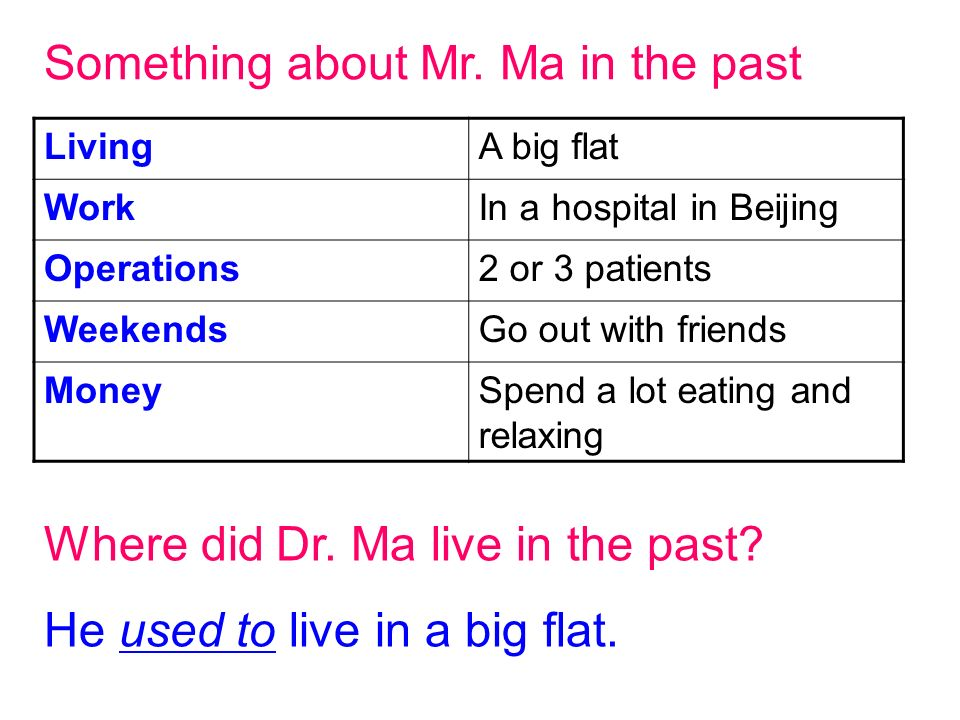 LivingA big flat WorkIn a hospital in Beijing Operations2 or 3 patients WeekendsGo out with friends MoneySpend a lot eating and relaxing Where did Dr.