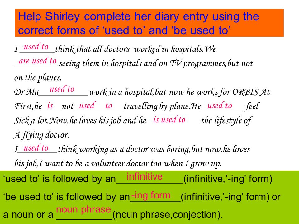 Help Shirley complete her diary entry using the correct forms of 'used to' and 'be used to' I _______think that all doctors worked in hospitals.We _________seeing them in hospitals and on TV programmes,but not on the planes.