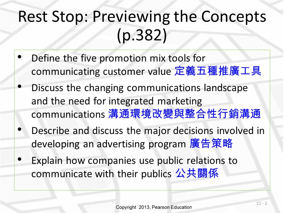 Rest Stop: Previewing the Concepts (p.382) Define the five promotion mix tools for communicating customer value 定義五種推廣工具 Discuss the changing communications landscape and the need for integrated marketing communications 溝通環境改變與整合性行銷溝通 Describe and discuss the major decisions involved in developing an advertising program 廣告策略 Explain how companies use public relations to communicate with their publics 公共關係 12 - 2