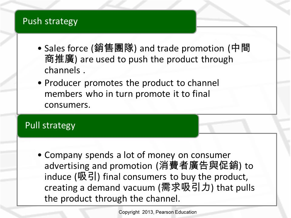 Sales force ( 銷售團隊 ) and trade promotion ( 中間 商推廣 ) are used to push the product through channels.