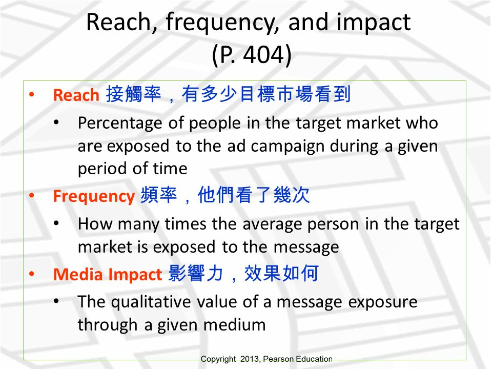 Reach, frequency, and impact (P.
