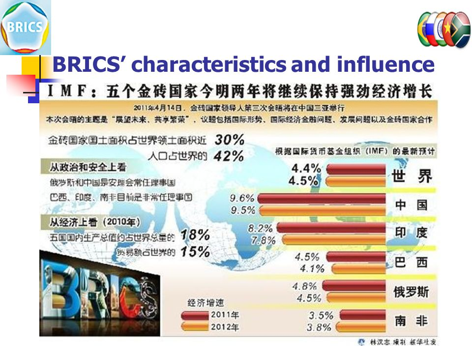 BRICS' characteristics and influence