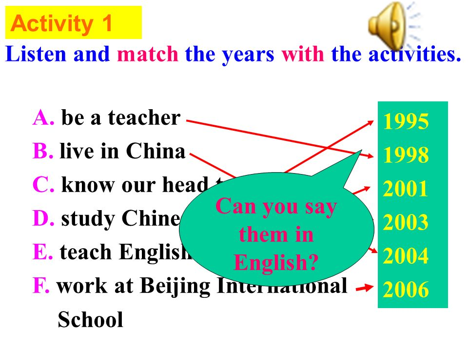 Listen and match the years with the activities. A.