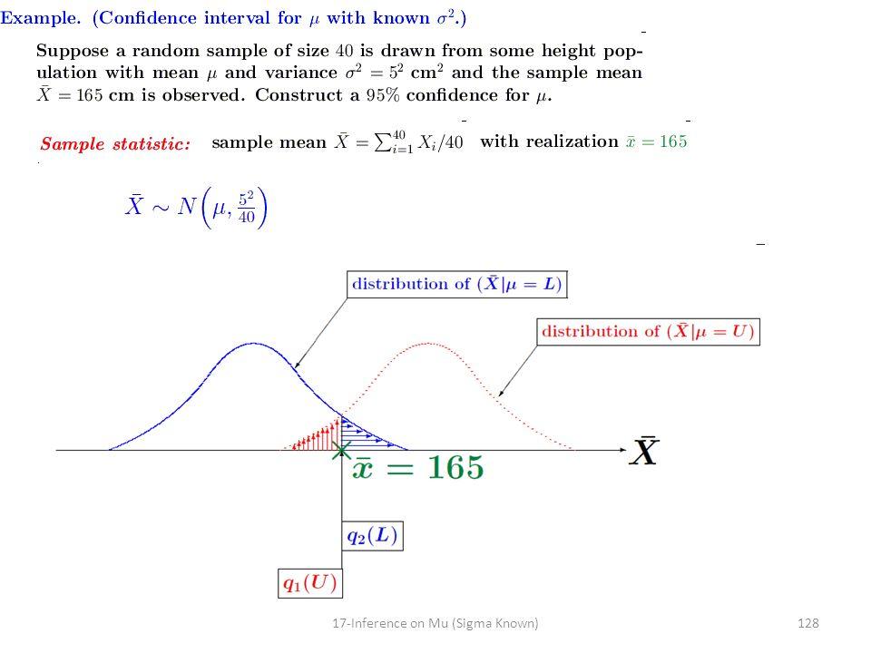 12817-Inference on Mu (Sigma Known)