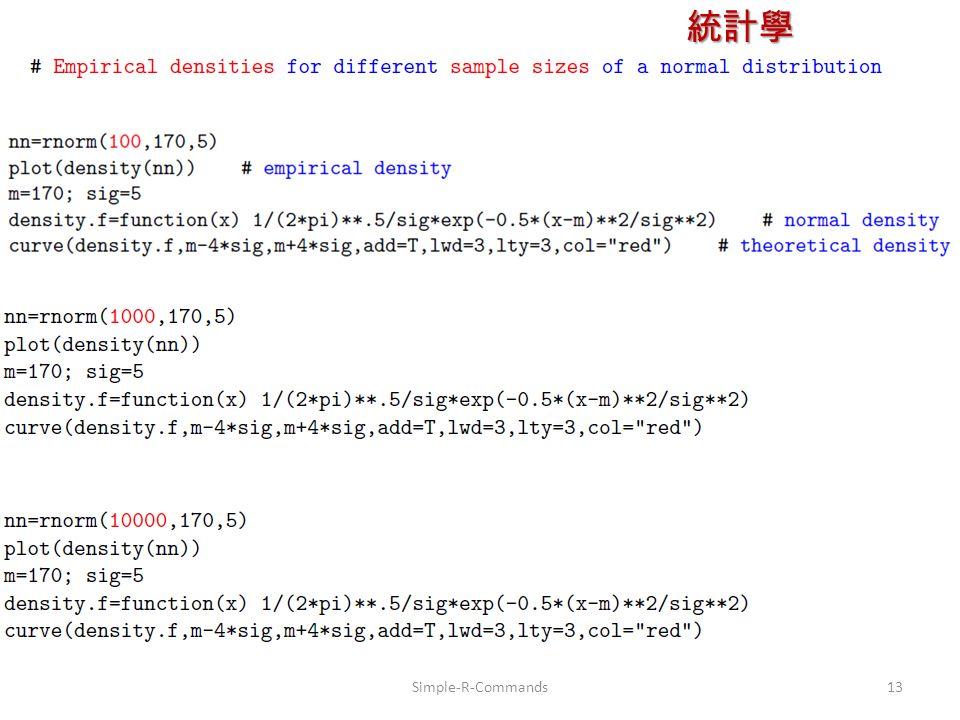 統計學 授課教師:楊維寧 13Simple-R-Commands