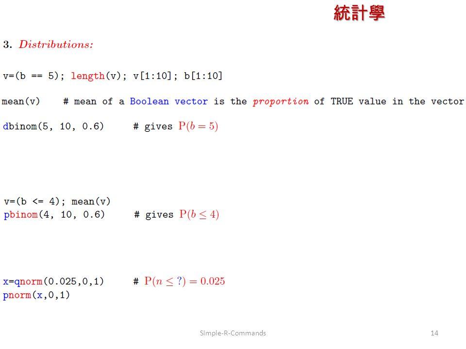 統計學 授課教師:楊維寧 14Simple-R-Commands