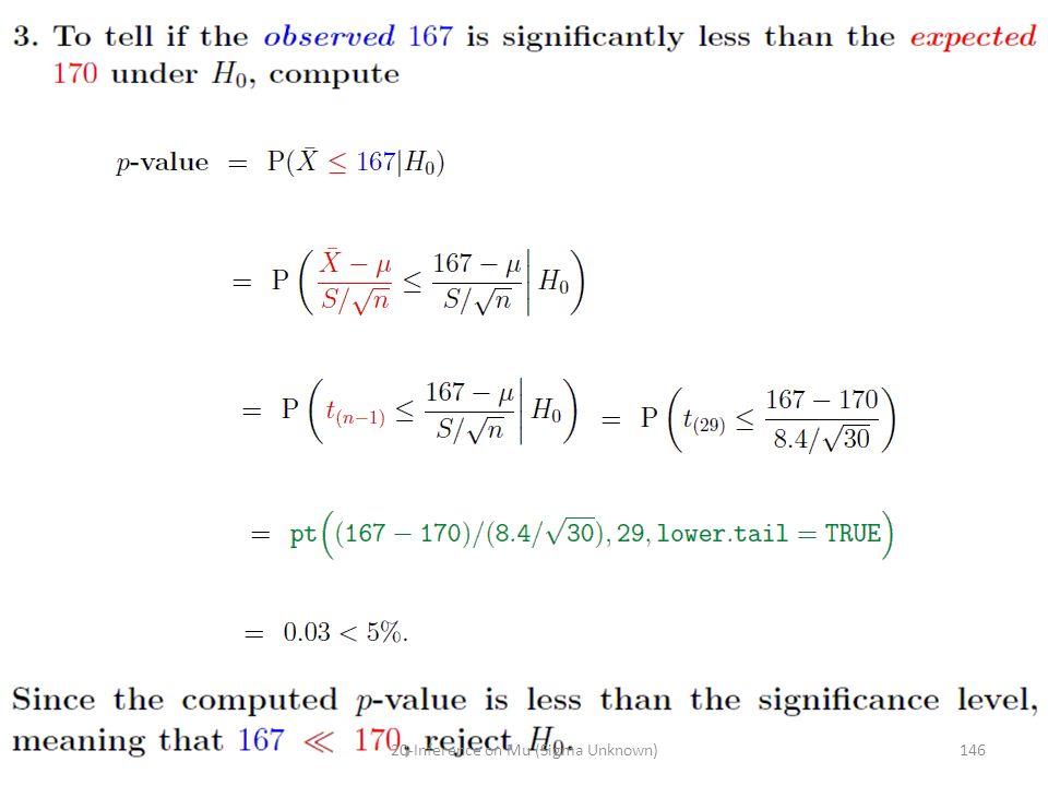 14620-Inference on Mu (Sigma Unknown)