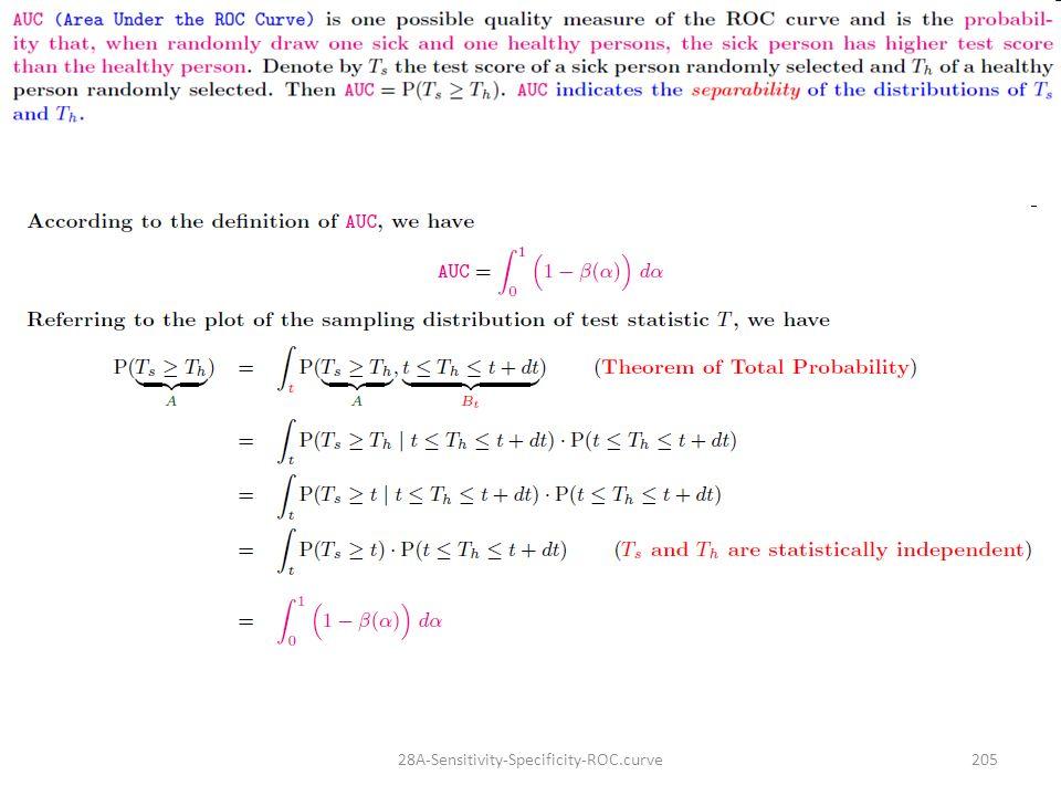 28A-Sensitivity-Specificity-ROC.curve205