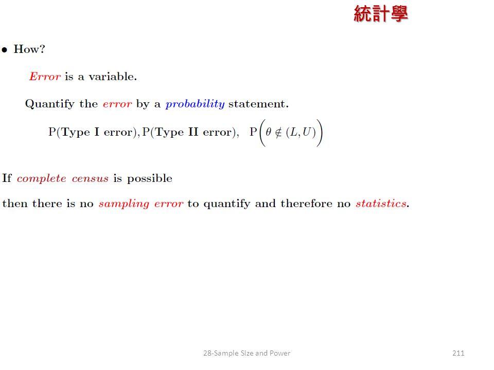 統計學 授課教師:楊維寧 21128-Sample Size and Power