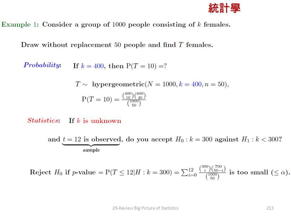 統計學 授課教師:楊維寧 21329-Review Big Picture of Statistics