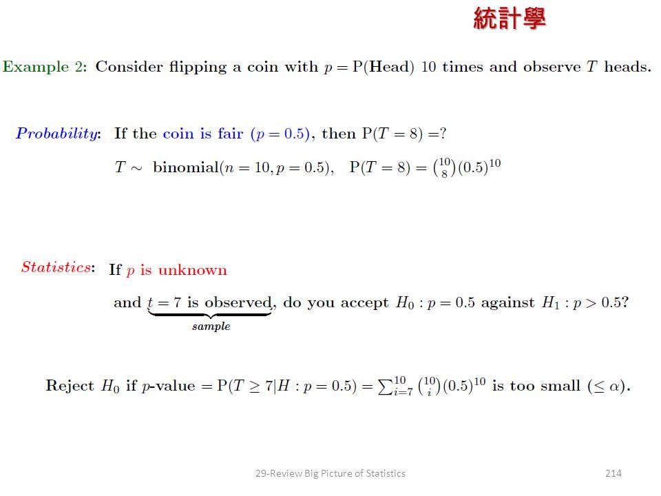 統計學 授課教師:楊維寧 21429-Review Big Picture of Statistics