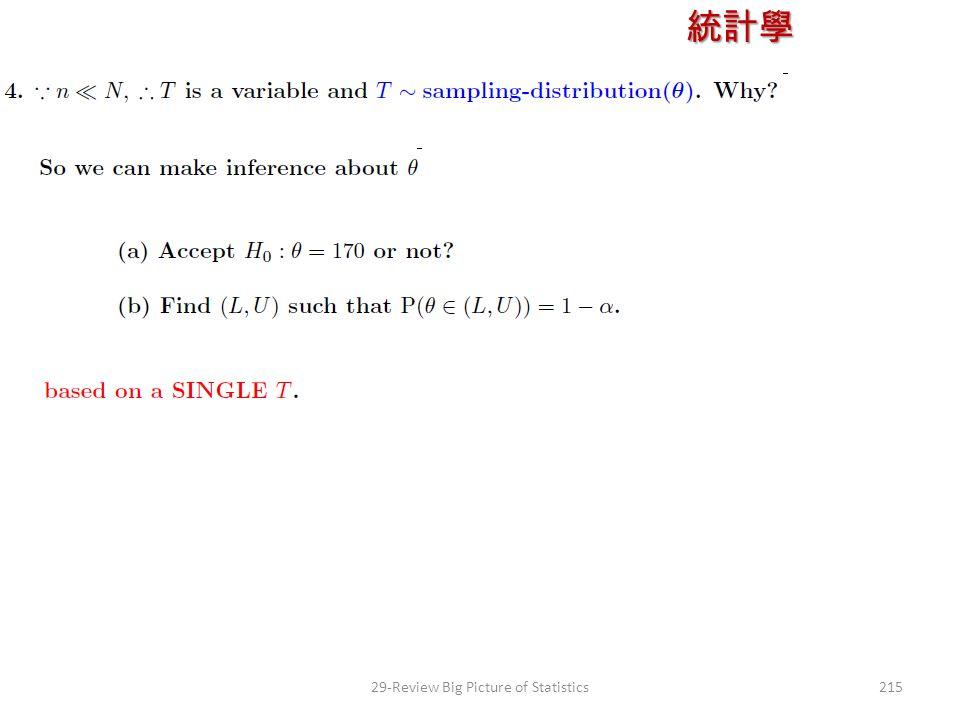統計學 授課教師:楊維寧 21529-Review Big Picture of Statistics