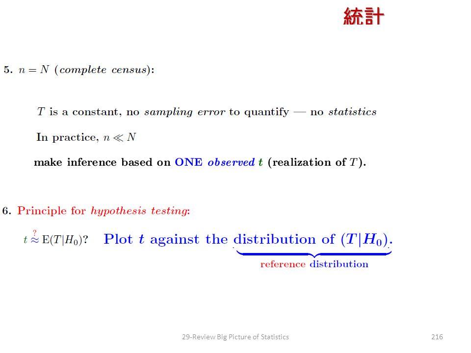 統計 學 授課教師:楊維寧 21629-Review Big Picture of Statistics