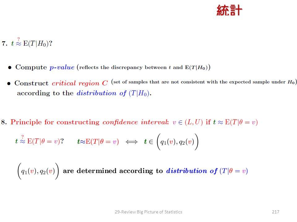 統計 學 授課教師:楊維寧 21729-Review Big Picture of Statistics