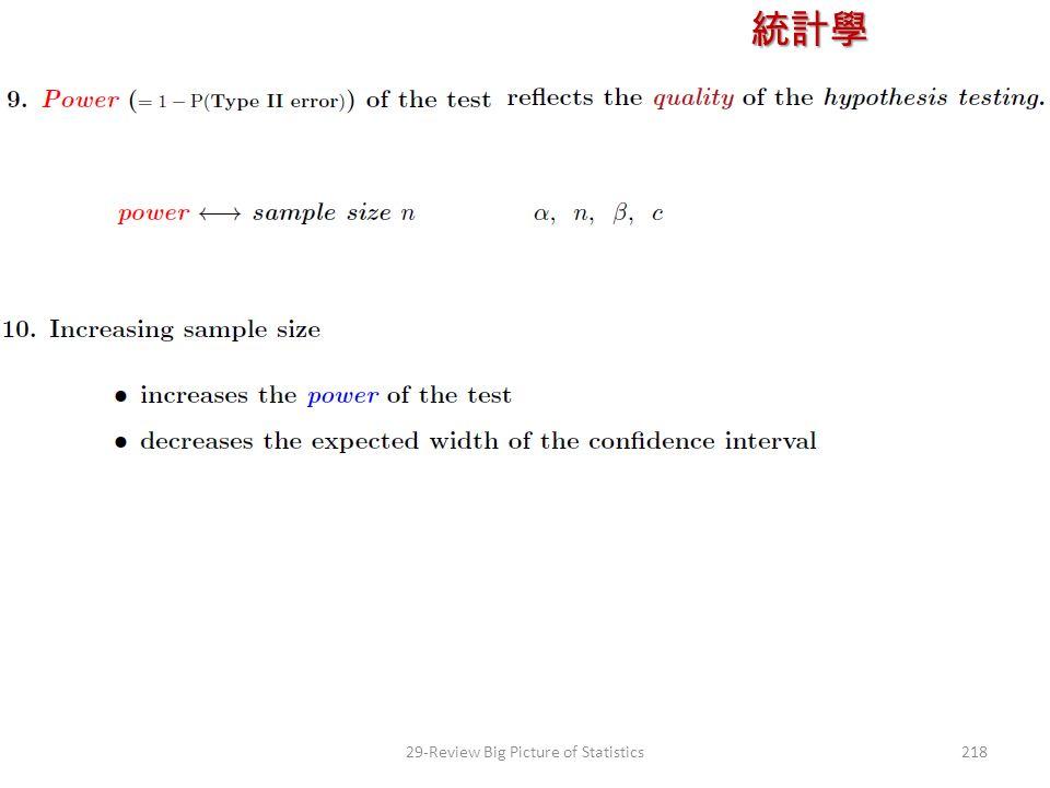 統計學 授課教師:楊維寧 21829-Review Big Picture of Statistics