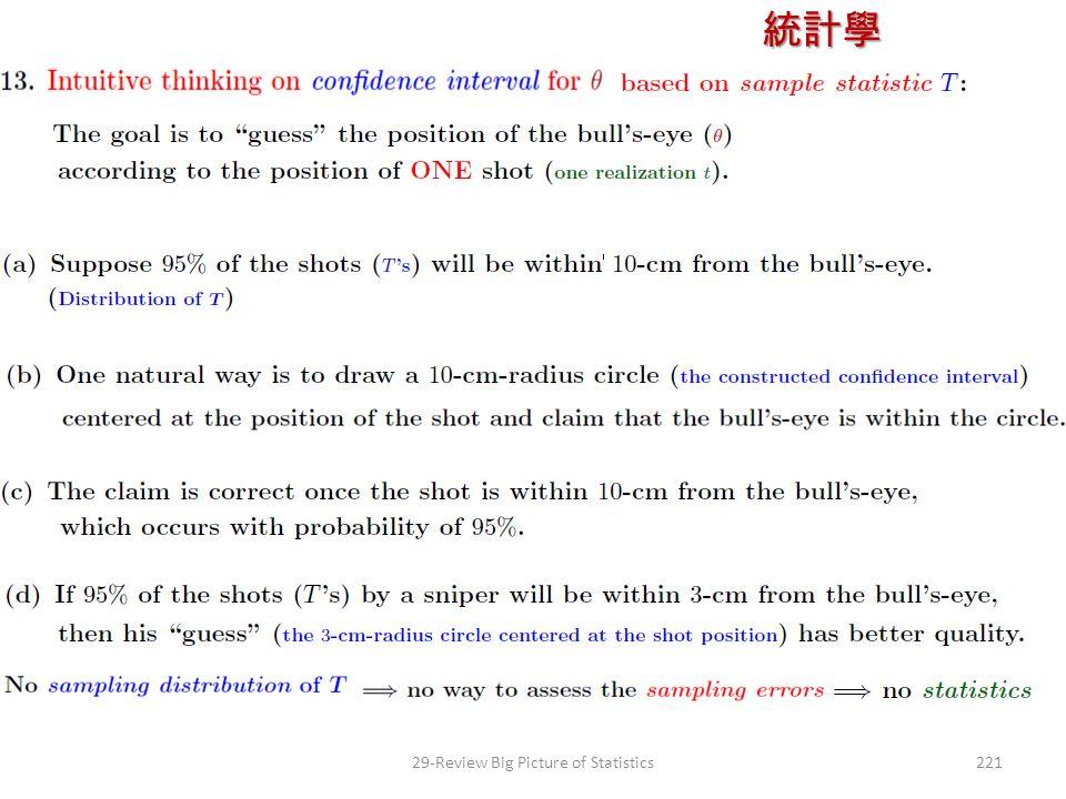 統計學 授課教師:楊維寧 22129-Review Big Picture of Statistics