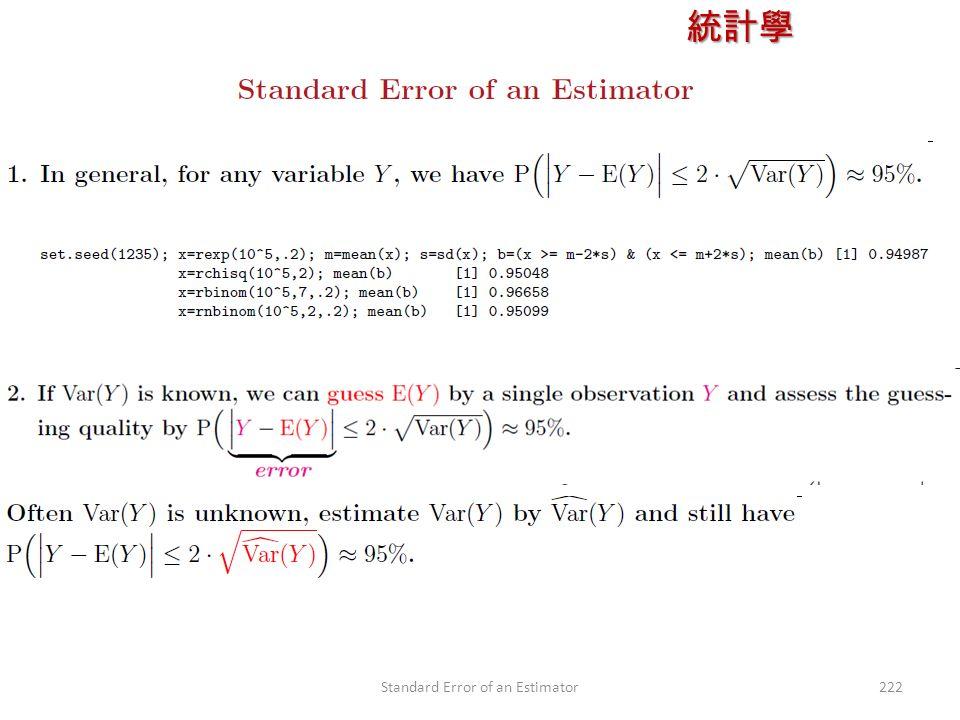 統計學 授課教師:楊維寧 222Standard Error of an Estimator