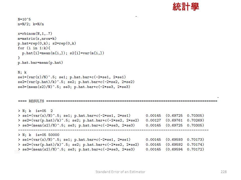 統計學 授課教師:楊維寧 228Standard Error of an Estimator