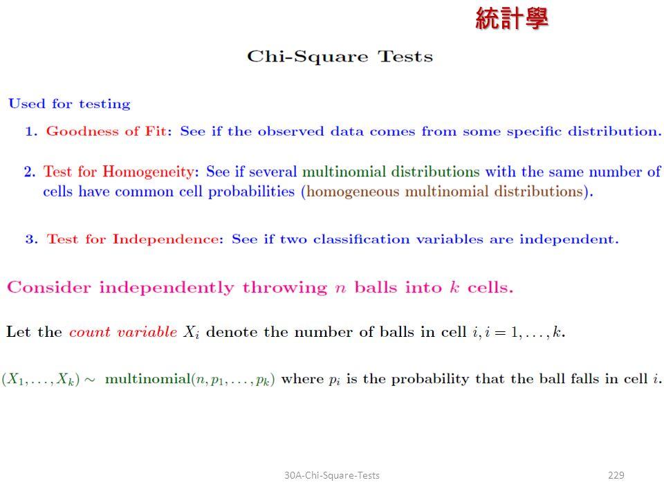 統計學 授課教師:楊維寧 22930A-Chi-Square-Tests