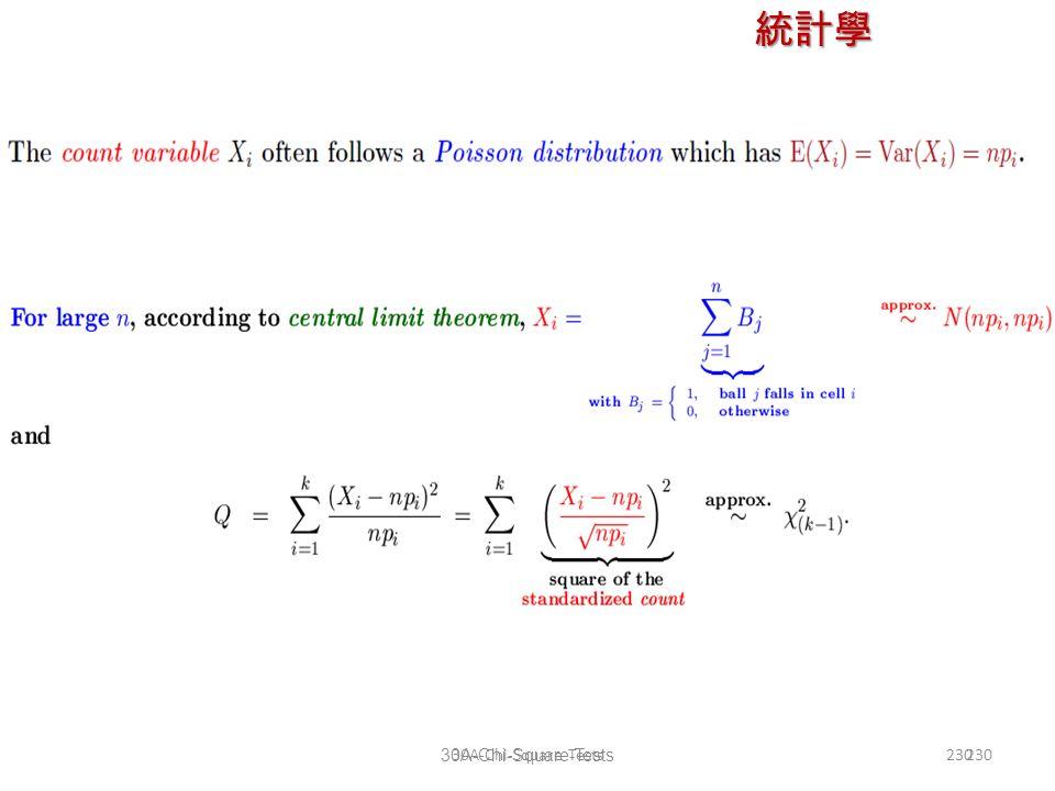 統計學 授課教師:楊維寧 23030A-Chi-Square-Tests 230