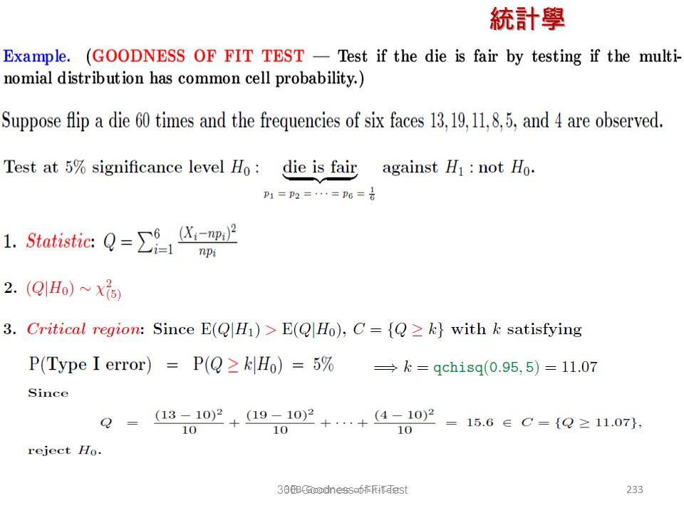 統計學 授課教師:楊維寧 23330B-Goodness-of-Fit-Test233 30B-Goodness-of-Fit-Test