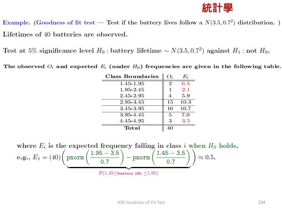 統計學 授課教師:楊維寧 23430B-Goodness-of-Fit-Test234