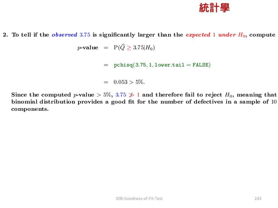 統計學 授課教師:楊維寧 24330B-Goodness-of-Fit-Test