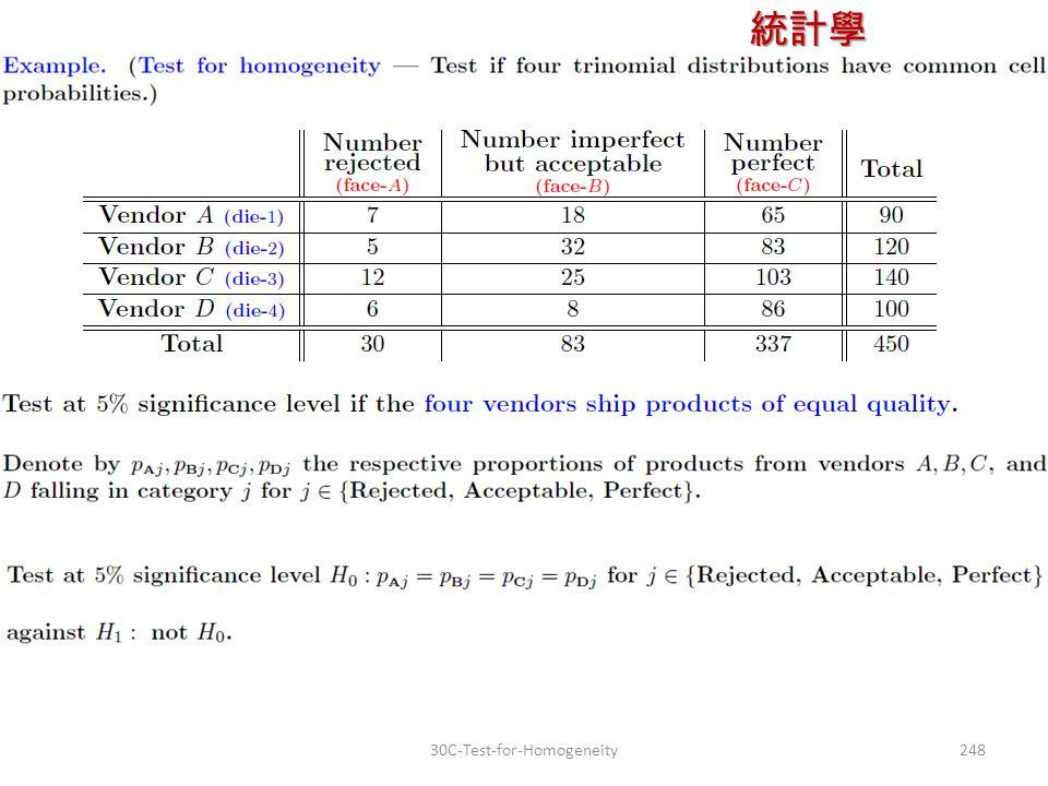 統計學 授課教師:楊維寧 24830C-Test-for-Homogeneity