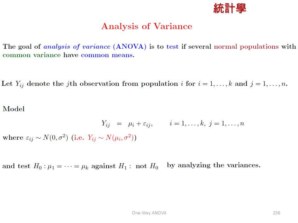 統計學 256One-Way ANOVA