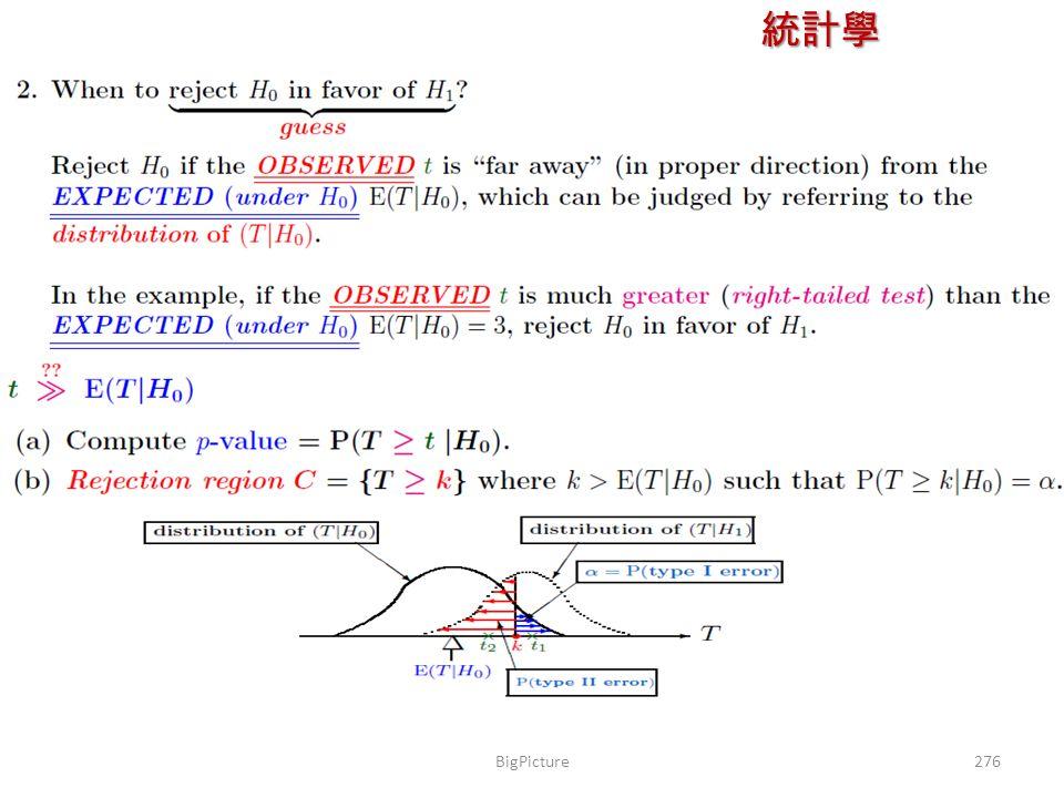 統計學 授課教師:楊維寧 276BigPicture
