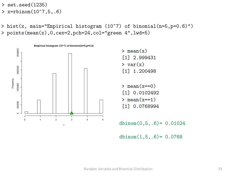 Random Variable and Binomial Distribution33