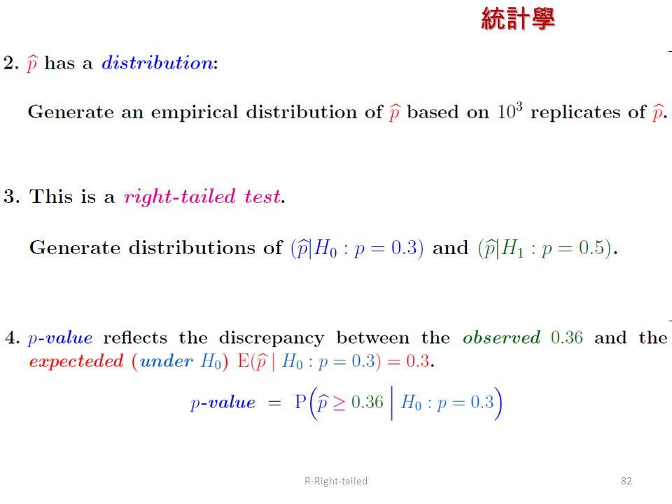 統計學 授課教師:楊維寧 82R-Right-tailed