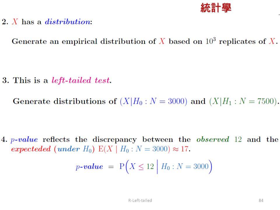 統計學 授課教師:楊維寧 84R-Left-tailed