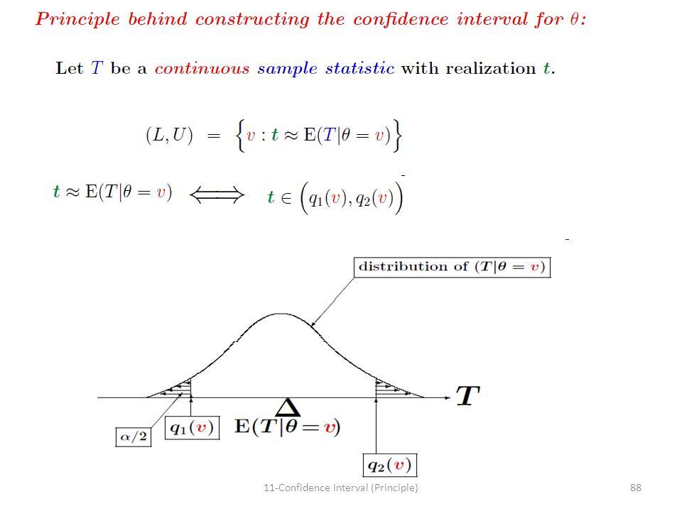 8811-Confidence Interval (Principle)