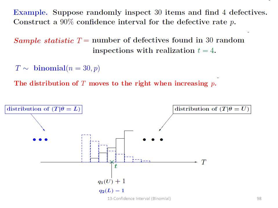 9813-Confidence Interval (Binomial)