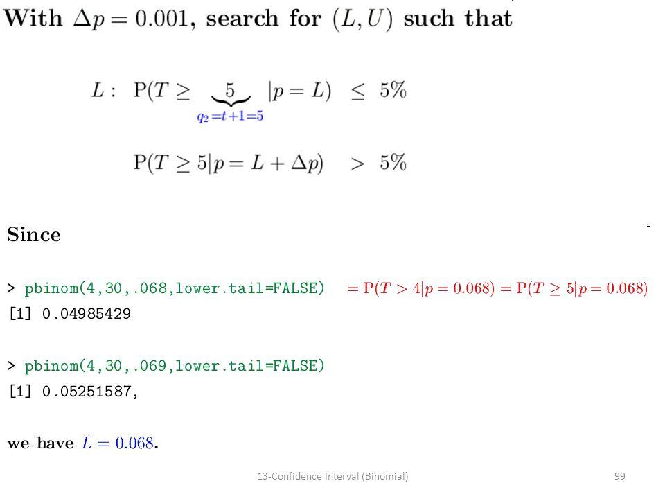 9913-Confidence Interval (Binomial)