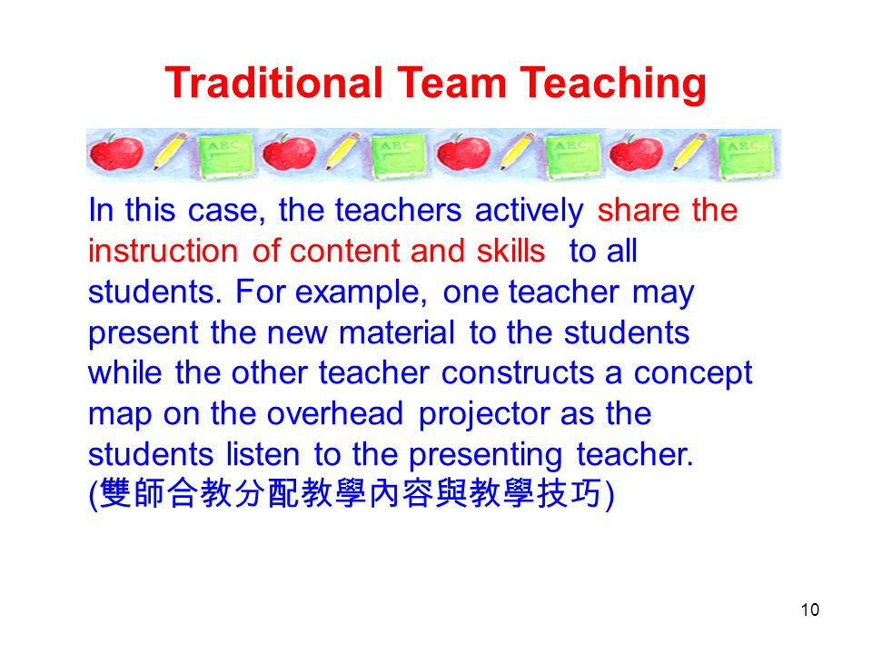 9 Category A- Six Models 傳統協同教學Traditional Team Teaching 傳統協同教學 Complimentary / Supportive Team Teaching ( 互補支援式協同教學 ) ( 互補支援式協同教學 ) 平行式協同教學Parallel Instruction ( 平行式協同教學 ) 分組式協同教學 )Differentiated Split Class ( 分組式協同教學 ) 監督式協同教學 )Monitoring Teacher ( 監督式協同教學 ) Maroney (1995)