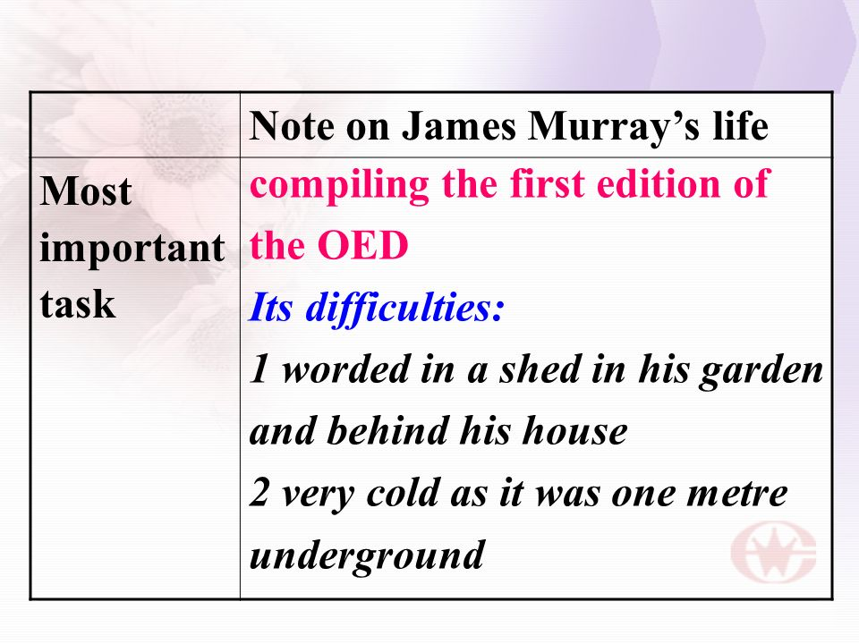 Note on James Murray's life Most important task compiling the first edition of the OED Its difficulties: 1 worded in a shed in his garden and behind his house 2 very cold as it was one metre underground