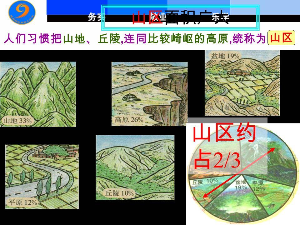 山区面积广大 山区 人们习惯把山地、丘陵, 连同比较崎岖的高原, 统称为 山区约 占 2/3